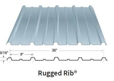 Rugged-Rib®-1-510x353